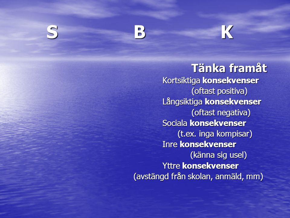 SBKSBKSBKSBK Tänka framåt Kortsiktiga konsekvenser (oftast positiva) Långsiktiga konsekvenser (oftast negativa) Sociala konsekvenser (t.ex. inga kompi