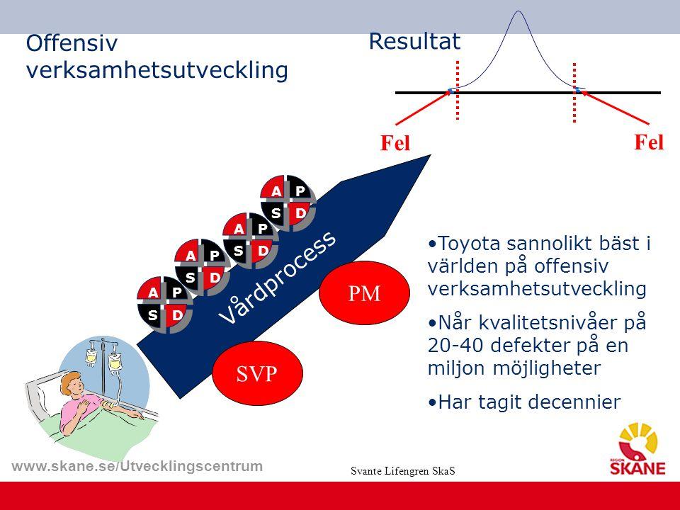 www.skane.se/Utvecklingscentrum Vårdprocess SVP PM P DS AP DS AP DS AP DS A Resultat Fel Offensiv verksamhetsutveckling Toyota sannolikt bäst i världe