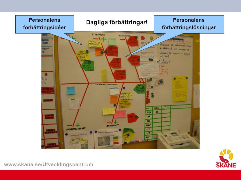 www.skane.se/Utvecklingscentrum Spridningsdiagram Datainsamling Paretodiagram Styrdiagram Fiskbensdiagram Stratifiering Process i statistisk jämvikt (7 QC-verktygen) Datainsamling Histogram Paretodiagram Stratifiering Spridningsdiagram Fiskbensdiagram Styrdiagram Histogram