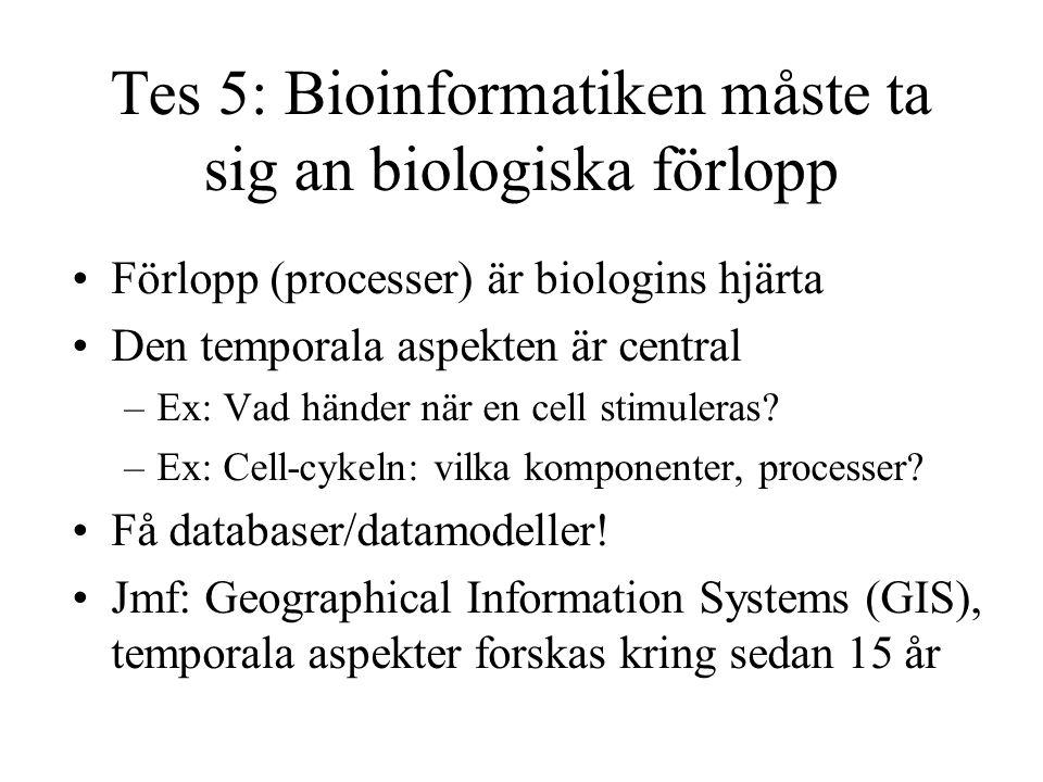 Tes 5: Bioinformatiken måste ta sig an biologiska förlopp Förlopp (processer) är biologins hjärta Den temporala aspekten är central –Ex: Vad händer när en cell stimuleras.