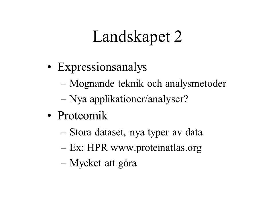 Landskapet 2 Expressionsanalys –Mognande teknik och analysmetoder –Nya applikationer/analyser.