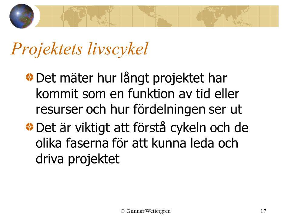 © Gunnar Wettergren17 Projektets livscykel Det mäter hur långt projektet har kommit som en funktion av tid eller resurser och hur fördelningen ser ut Det är viktigt att förstå cykeln och de olika faserna för att kunna leda och driva projektet