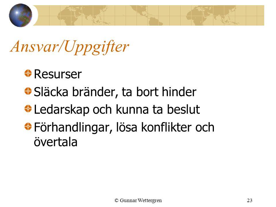 © Gunnar Wettergren23 Ansvar/Uppgifter Resurser Släcka bränder, ta bort hinder Ledarskap och kunna ta beslut Förhandlingar, lösa konflikter och överta