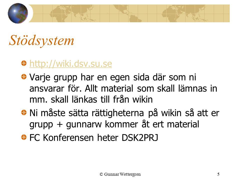 Stödsystem http://wiki.dsv.su.se Varje grupp har en egen sida där som ni ansvarar för. Allt material som skall lämnas in mm. skall länkas till från wi