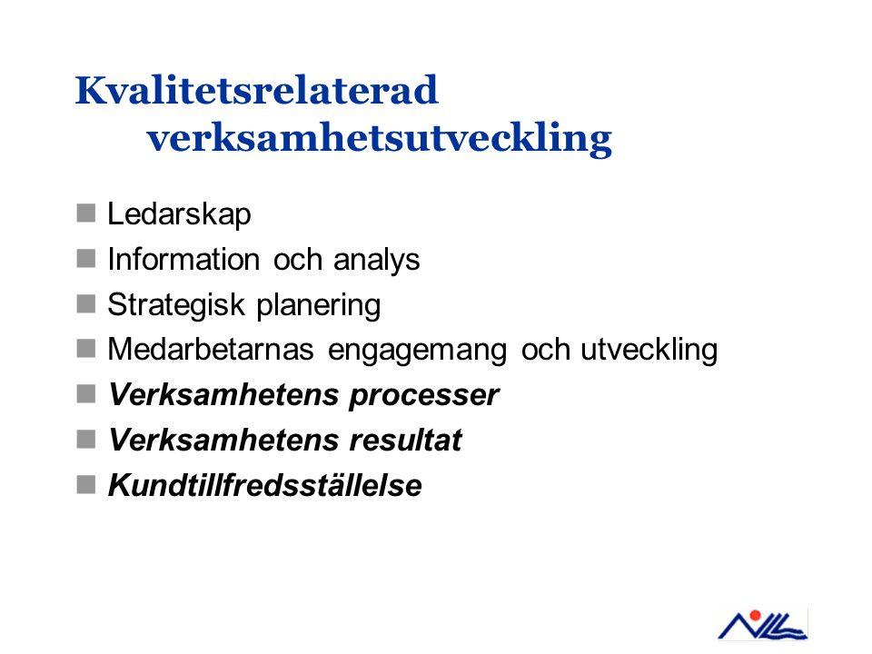 Kvalitetsrelaterad verksamhetsutveckling Ledarskap Information och analys Strategisk planering Medarbetarnas engagemang och utveckling Verksamhetens p