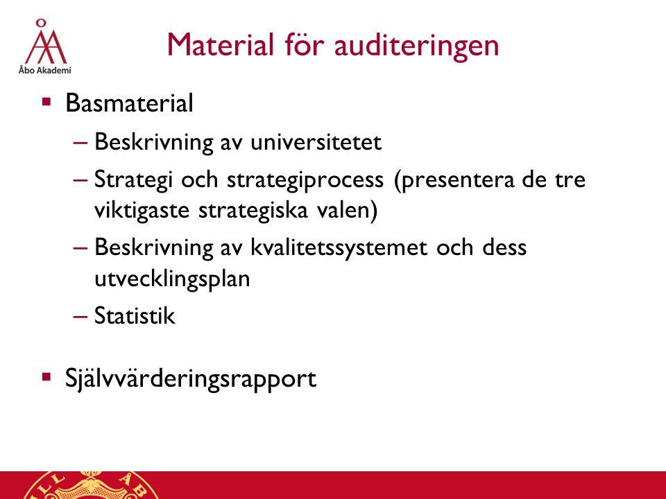 Material för auditeringen  Basmaterial – Beskrivning av universitetet – Strategi och strategiprocess (presentera de tre viktigaste strategiska valen)