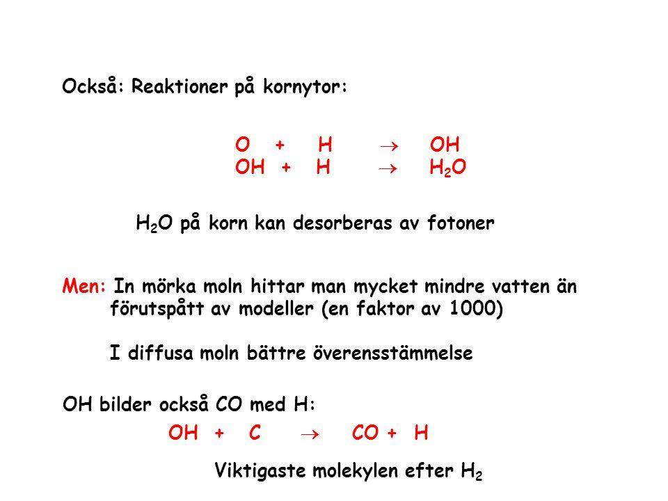 Också: Reaktioner på kornytor: O + H  OH OH + H  H 2 O H 2 O på korn kan desorberas av fotoner Men: In mörka moln hittar man mycket mindre vatten än
