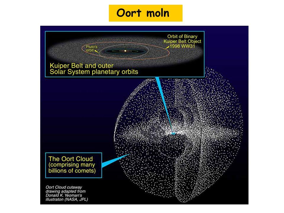 Oort moln
