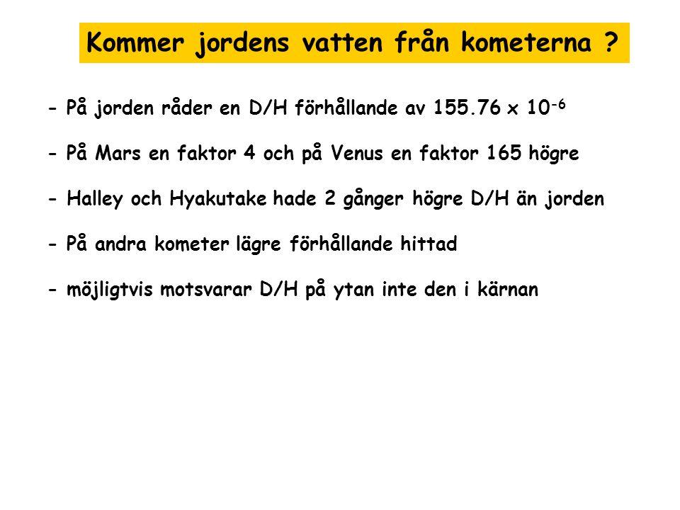 Kommer jordens vatten från kometerna ? - På jorden råder en D/H förhållande av 155.76 x 10 -6 - På Mars en faktor 4 och på Venus en faktor 165 högre -