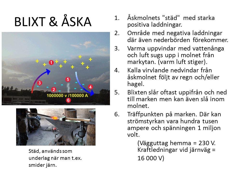 BLIXT & ÅSKA 1.Åskmolnets städ med starka positiva laddningar.