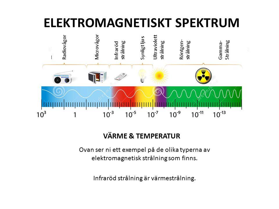 Ovan ser ni ett exempel på de olika typerna av elektromagnetisk strålning som finns.