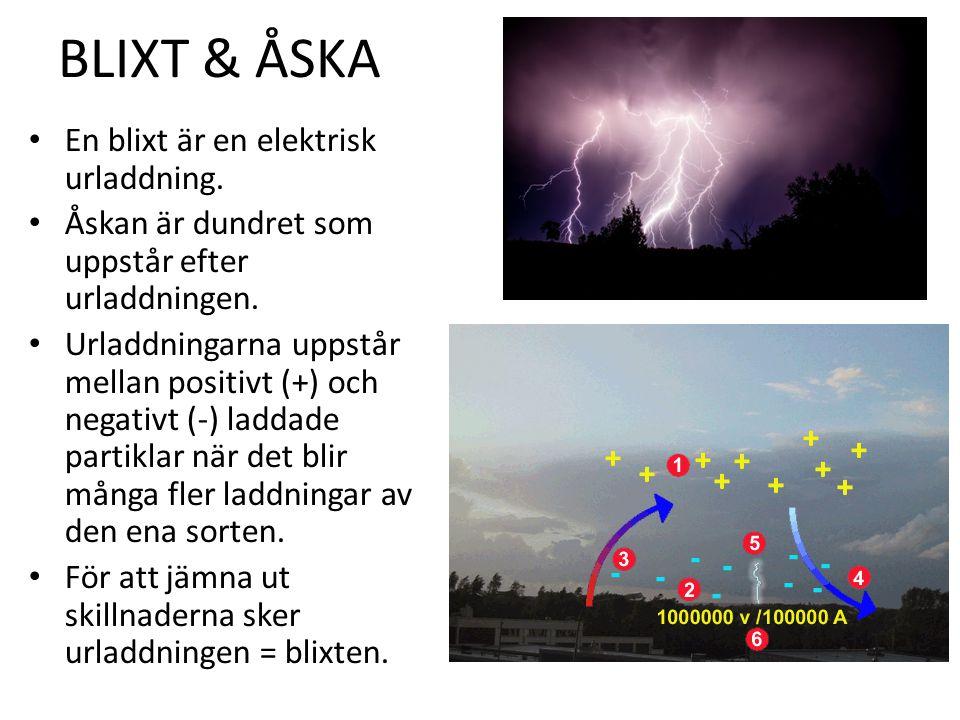 BLIXT & ÅSKA En blixt är en elektrisk urladdning.Åskan är dundret som uppstår efter urladdningen.