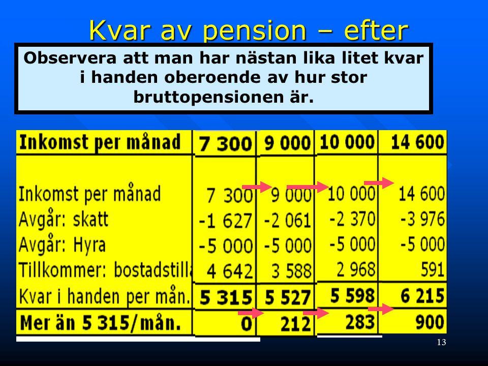 13 Kvar av pension – efter skatt, hyra + bostadstillägg Kvar av pension – efter skatt, hyra + bostadstillägg Observera att man har nästan lika litet k