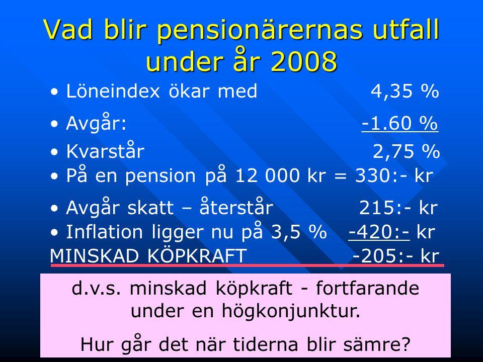 21 Vad blir pensionärernas utfall under år 2008 Löneindex ökar med 4,35 % Avgår: -1.60 % Kvarstår 2,75 % På en pension på 12 000 kr = 330:- kr Avgår s