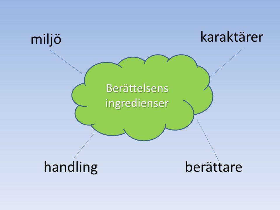 Berättelsens ingredienser miljö karaktärer handlingberättare