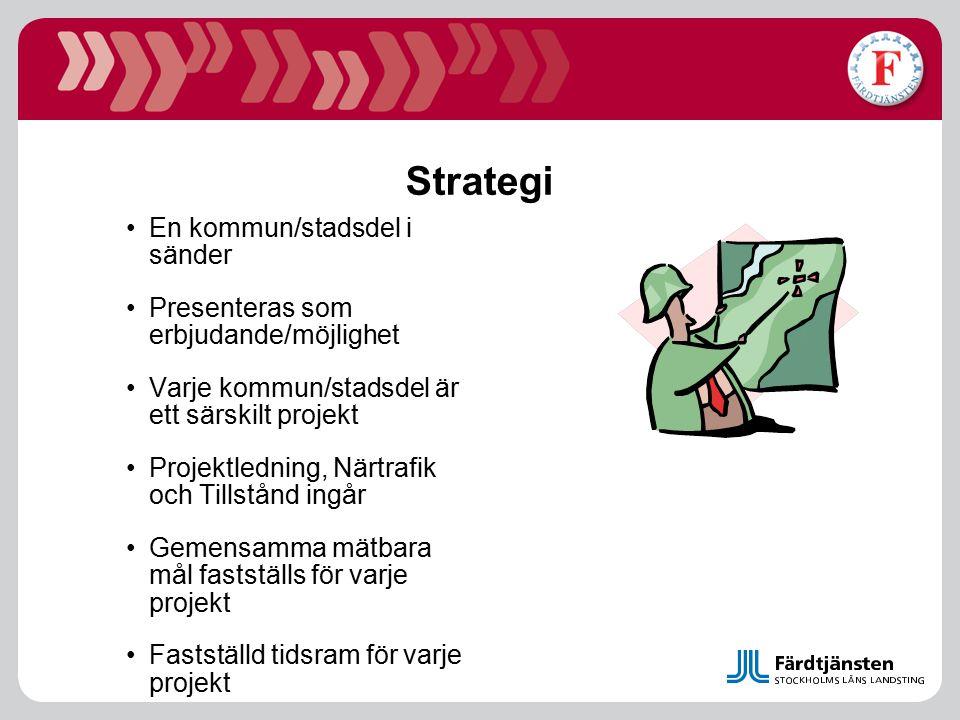 Strategi En kommun/stadsdel i sänder Presenteras som erbjudande/möjlighet Varje kommun/stadsdel är ett särskilt projekt Projektledning, Närtrafik och