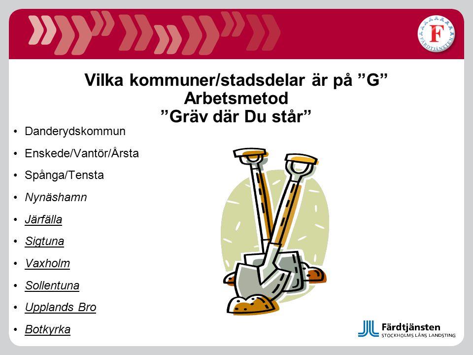 """Vilka kommuner/stadsdelar är på """"G"""" Arbetsmetod """"Gräv där Du står"""" Danderydskommun Enskede/Vantör/Årsta Spånga/Tensta Nynäshamn Järfälla Sigtuna Vaxho"""