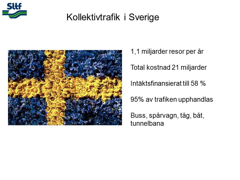 1,1 miljarder resor per år Total kostnad 21 miljarder Intäktsfinansierat till 58 % 95% av trafiken upphandlas Buss, spårvagn, tåg, båt, tunnelbana Kollektivtrafik i Sverige