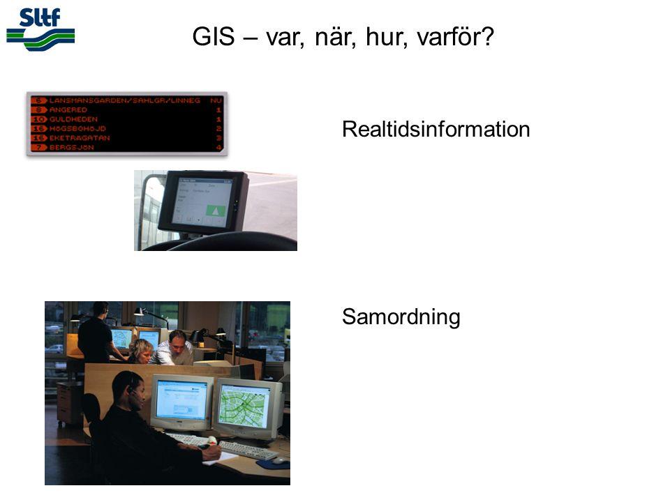 GIS – var, när, hur, varför? Realtidsinformation Samordning