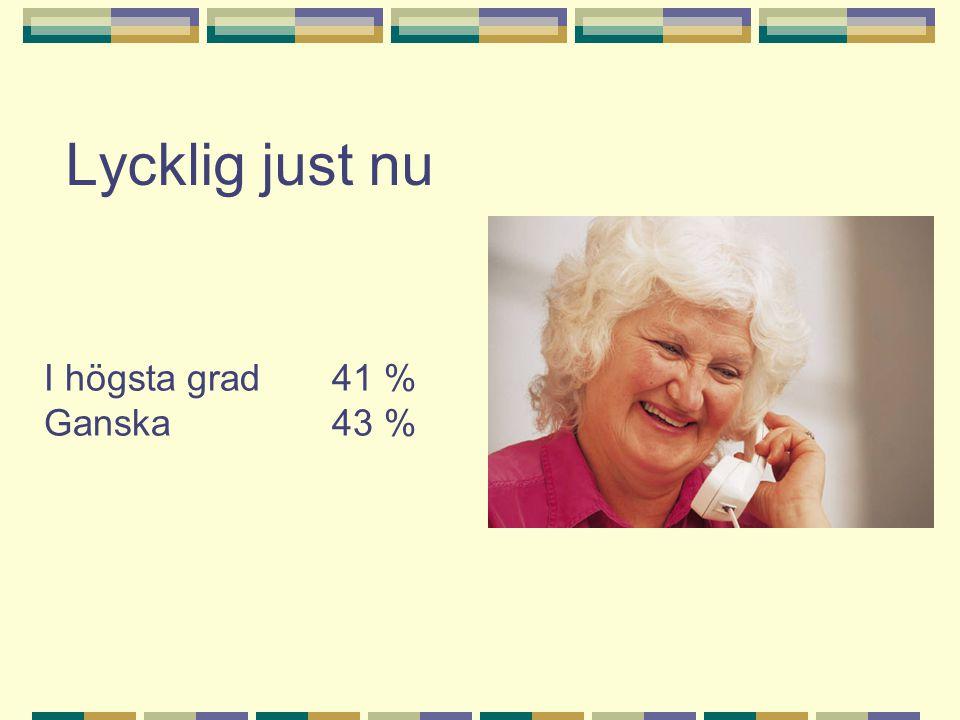 Lycklig just nu I högsta grad41 % Ganska43 %