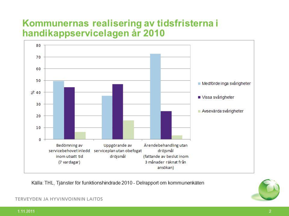 1.11.2011 2 Kommunernas realisering av tidsfristerna i handikappservicelagen år 2010 Källa: THL, Tjänster för funktionshindrade 2010 - Delrapport om k