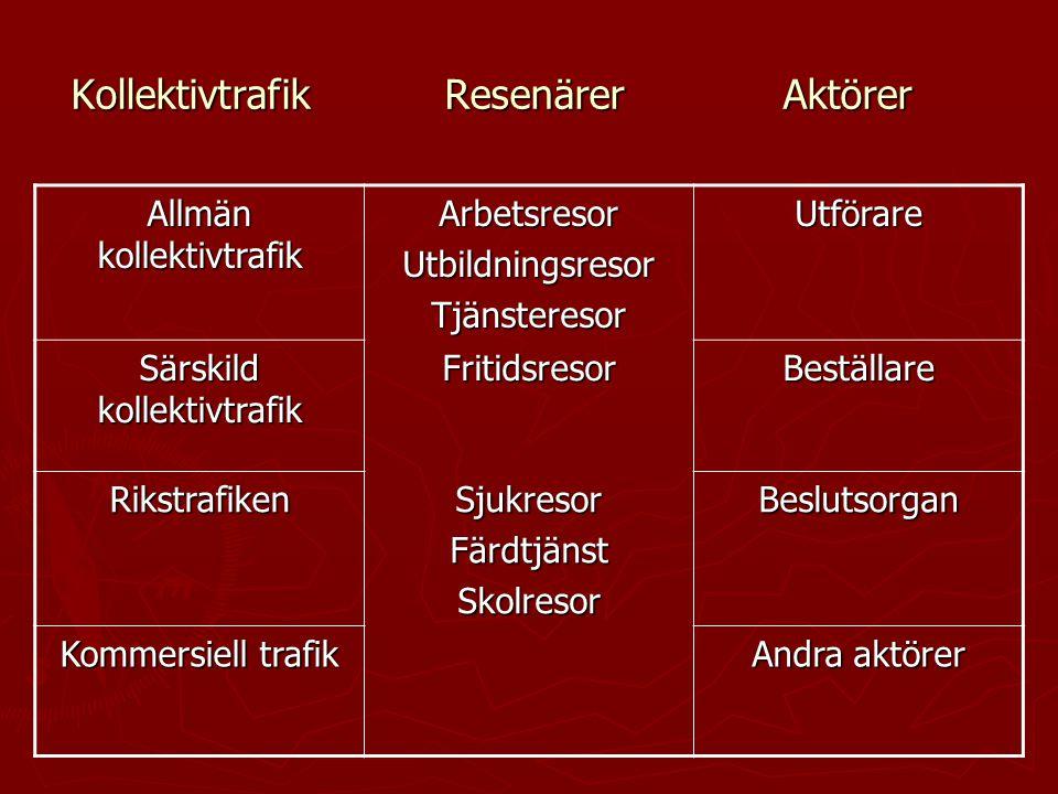 Trafik ► Minskande  Lokaltrafik – arbetspendling / skolskjutsar ► Ökande  Stomlinjer / förortstrafik / tätortstrafik ► Norrlandsresan  Linje 100 - Sveriges största respluslinje ► Tågtrafik  Prioriteringar