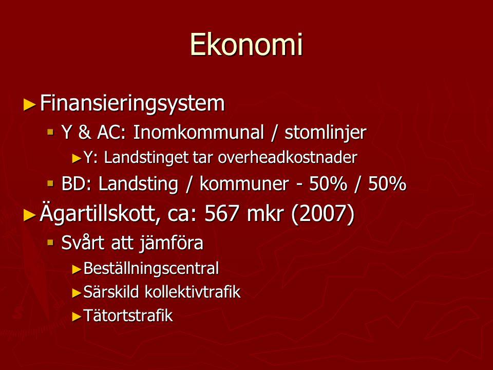 Ekonomi ► Finansieringsystem  Y & AC: Inomkommunal / stomlinjer ► Y: Landstinget tar overheadkostnader  BD: Landsting / kommuner - 50% / 50% ► Ägart