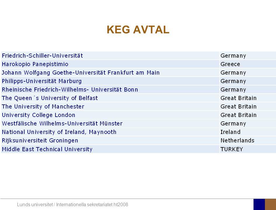 Lunds universitet / Internationella sekretariatet ht2008 KEG AVTAL