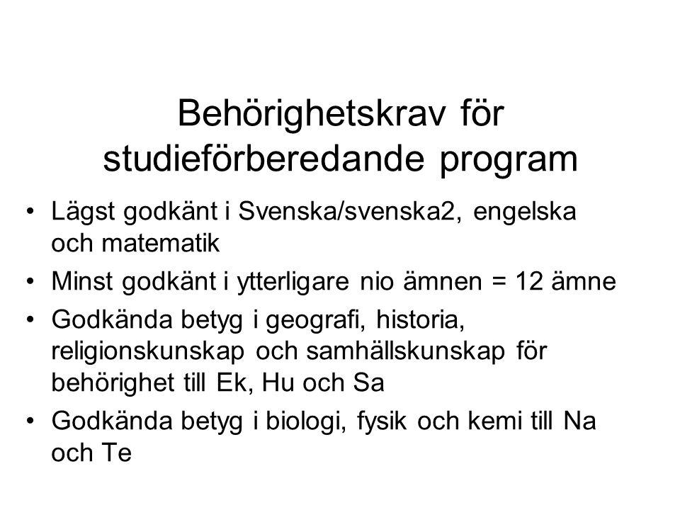 Behörighetskrav för studieförberedande program Lägst godkänt i Svenska/svenska2, engelska och matematik Minst godkänt i ytterligare nio ämnen = 12 ämn