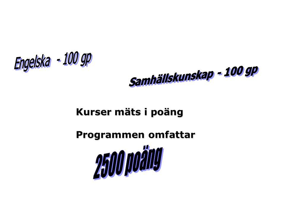 Kurser mäts i poäng Programmen omfattar