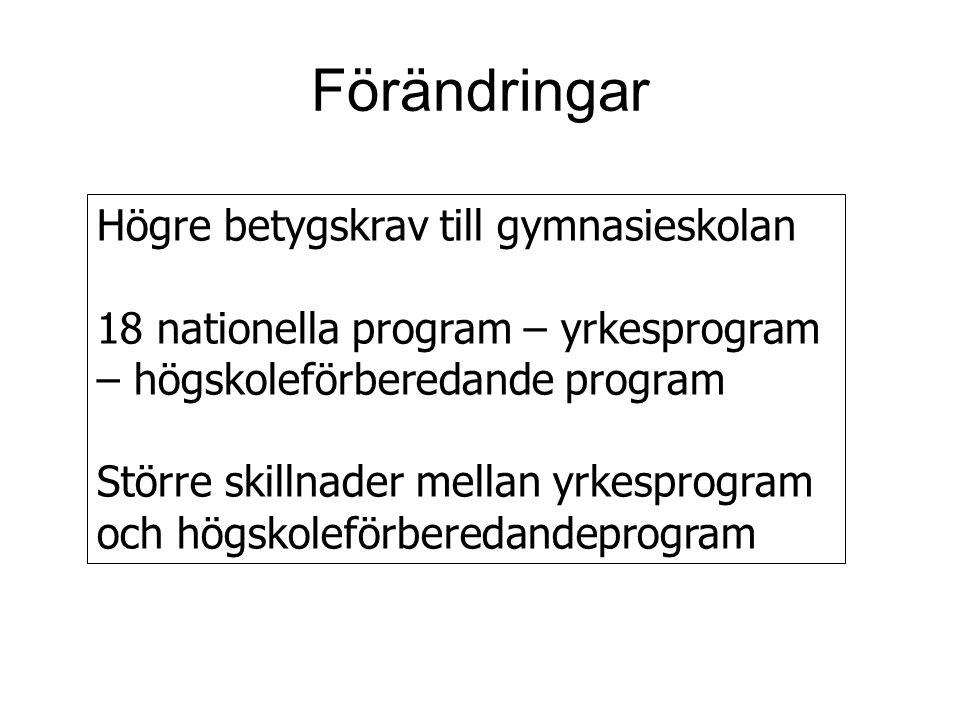 Förändringar Högre betygskrav till gymnasieskolan 18 nationella program – yrkesprogram – högskoleförberedande program Större skillnader mellan yrkespr