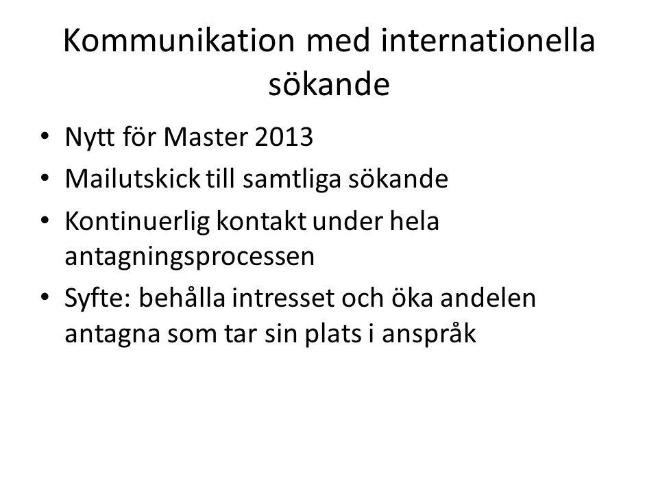 Kommunikation med internationella sökande Nytt för Master 2013 Mailutskick till samtliga sökande Kontinuerlig kontakt under hela antagningsprocessen S