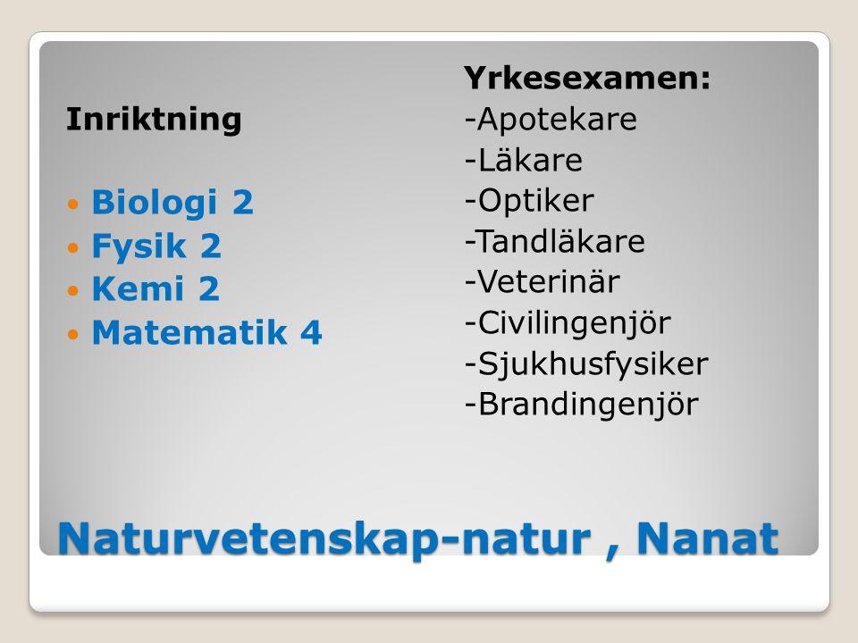 Naturvetenskap-natur, Nanat Inriktning Biologi 2 Fysik 2 Kemi 2 Matematik 4 Yrkesexamen: -Apotekare -Läkare -Optiker -Tandläkare -Veterinär -Civilinge