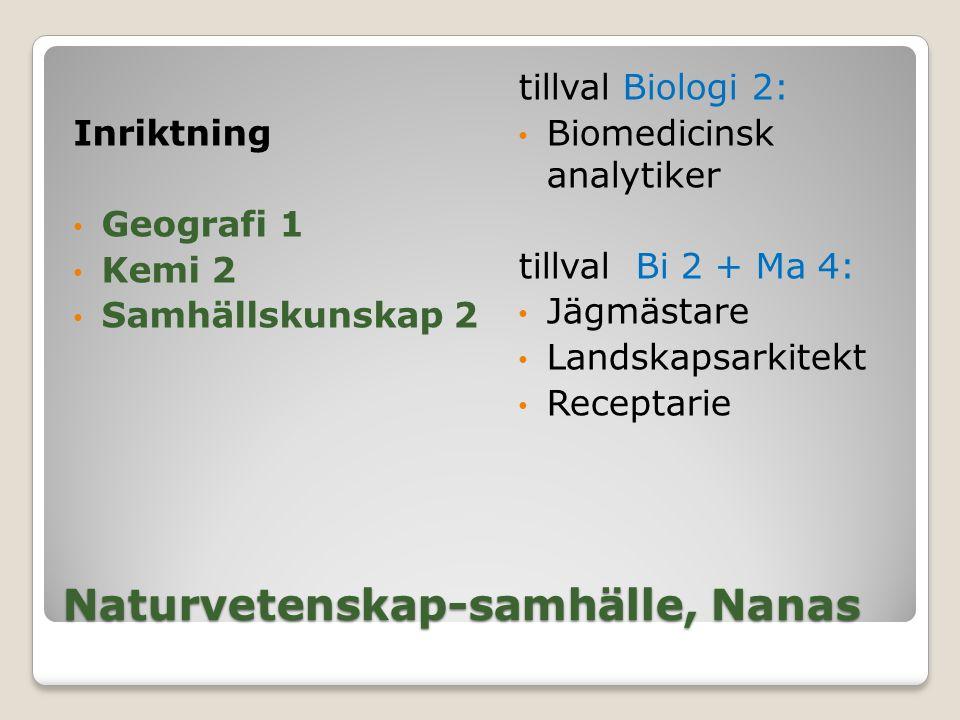 Naturvetenskap-samhälle, Nanas Inriktning Geografi 1 Kemi 2 Samhällskunskap 2 tillval Biologi 2: Biomedicinsk analytiker tillval Bi 2 + Ma 4: Jägmästa