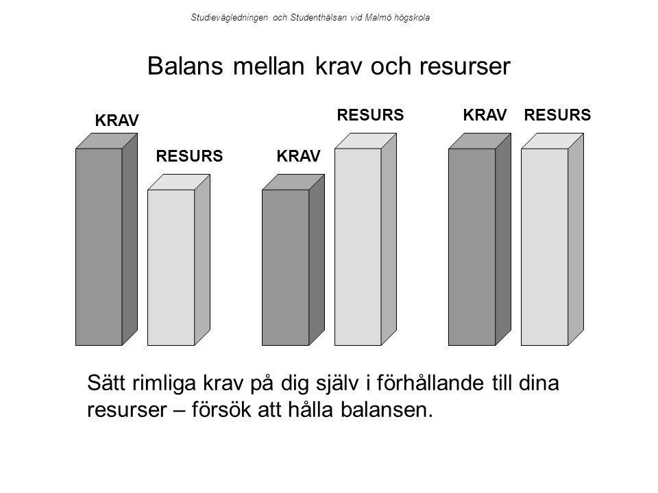 Studievägledningen och Studenthälsan vid Malmö högskola Balans mellan krav och resurser RESURS KRAV RESURS Sätt rimliga krav på dig själv i förhållande till dina resurser – försök att hålla balansen.