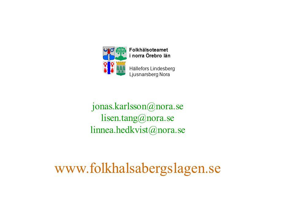 Folkhälsoteamet i norra Örebro län Hällefors Lindesberg Ljusnarsberg Nora jonas.karlsson@nora.se lisen.tang@nora.se linnea.hedkvist@nora.se www.folkhalsabergslagen.se
