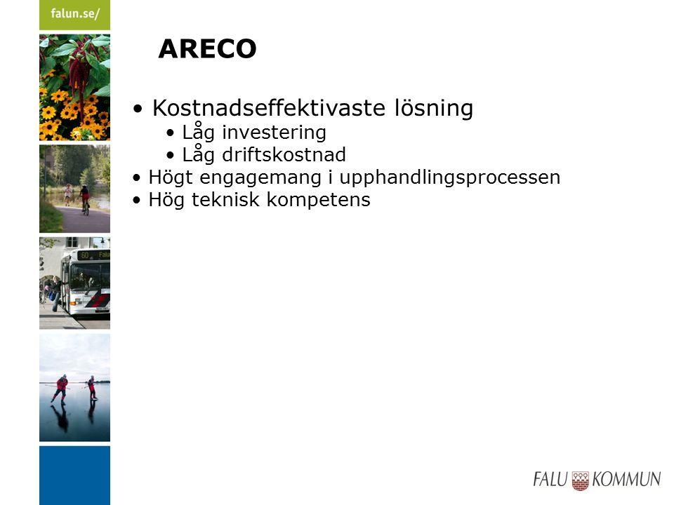 ARECO Kostnadseffektivaste lösning Låg investering Låg driftskostnad Högt engagemang i upphandlingsprocessen Hög teknisk kompetens