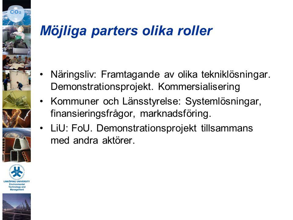 Möjliga parters olika roller Näringsliv: Framtagande av olika tekniklösningar.