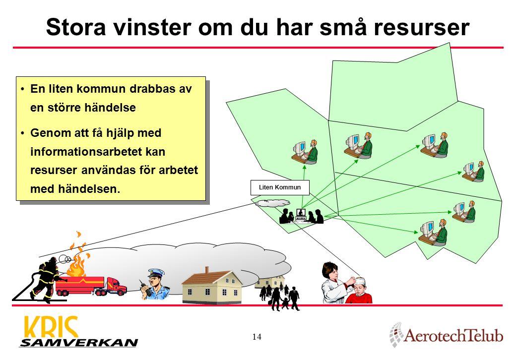 14 Stora vinster om du har små resurser Liten Kommun En liten kommun drabbas av en större händelse Genom att få hjälp med informationsarbetet kan resurser användas för arbetet med händelsen.