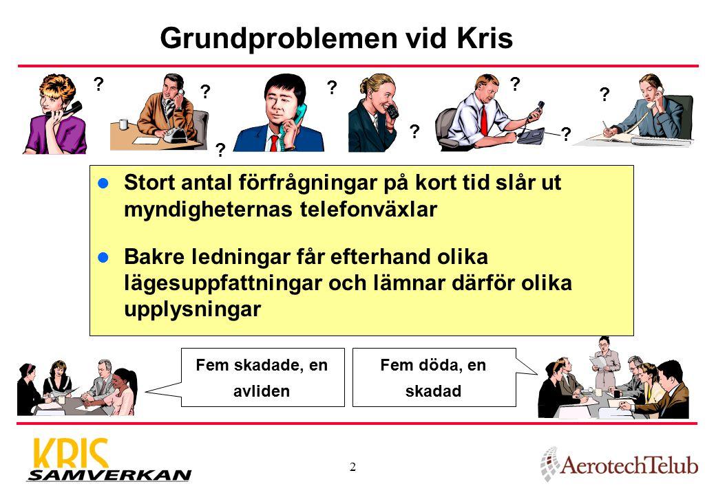 3 Detta är KrisSam KrisSam är ett informationssystem vars syfte är att ge snabb, samordnad och korrekt information i samband med särskilda händelser Ett regionalt samverkansprojekt i Kronobergs län mellan Länsstyrelsen, Landstinget, Polismyndigheten och Kommunförbundet Kronoberg.