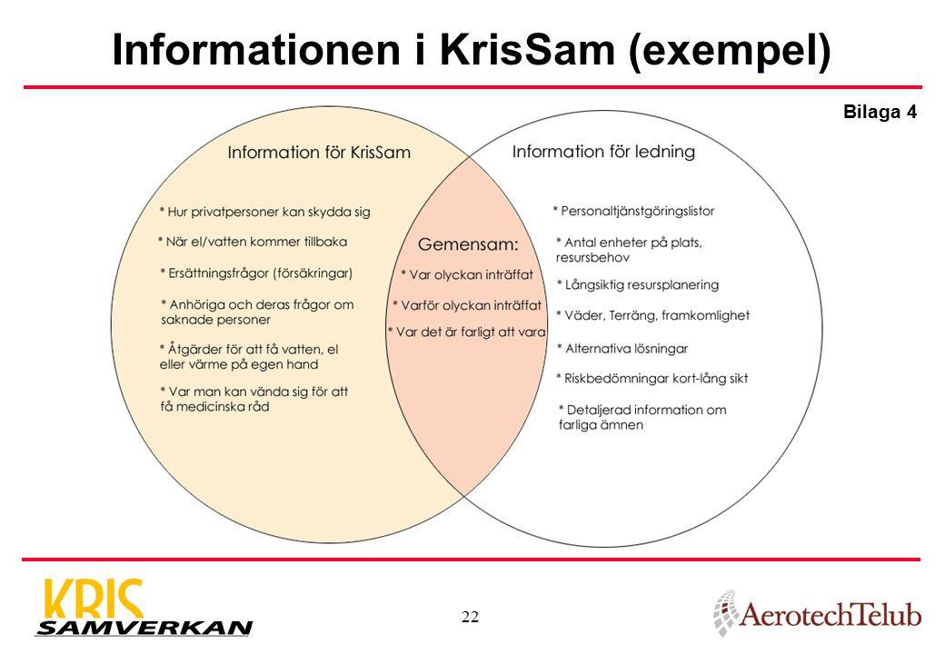 22 Informationen i KrisSam (exempel) Bilaga 4