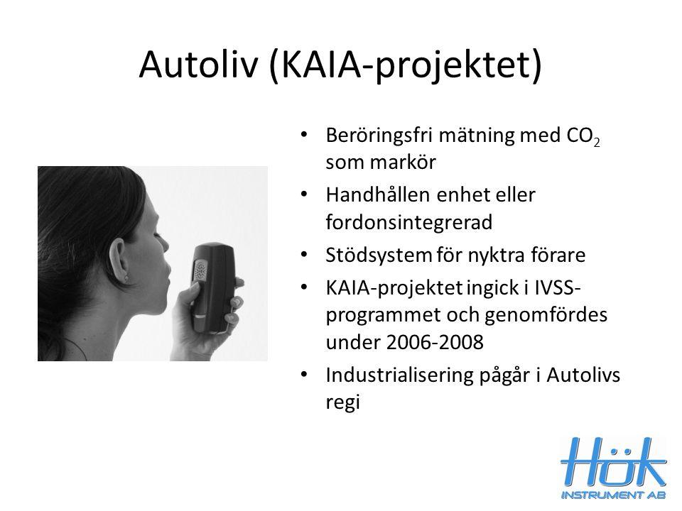 Autoliv (KAIA-projektet) Beröringsfri mätning med CO 2 som markör Handhållen enhet eller fordonsintegrerad Stödsystem för nyktra förare KAIA-projektet