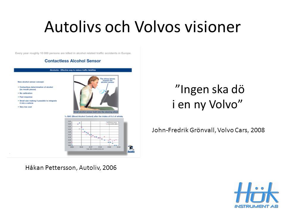 """Autolivs och Volvos visioner """"Ingen ska dö i en ny Volvo"""" Håkan Pettersson, Autoliv, 2006 John-Fredrik Grönvall, Volvo Cars, 2008"""