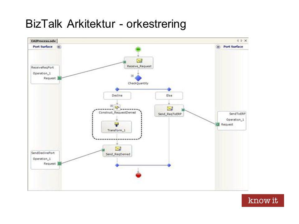 BizTalk Arkitektur - orkestrering