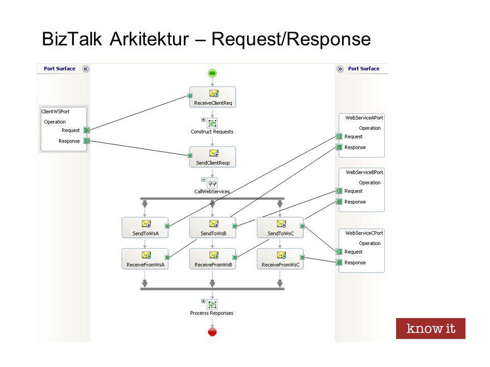 BizTalk Arkitektur – Request/Response