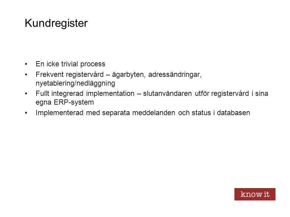 En icke trivial process Frekvent registervård – ägarbyten, adressändringar, nyetablering/nedläggning Fullt integrerad implementation – slutanvändaren