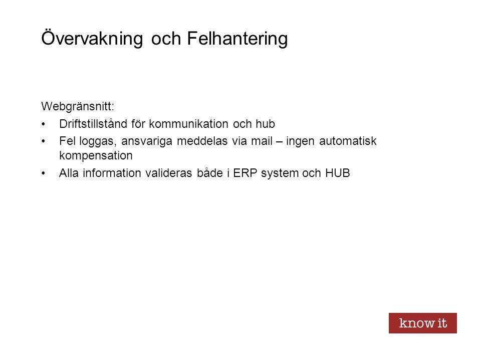Övervakning och Felhantering Webgränsnitt: Driftstillstånd för kommunikation och hub Fel loggas, ansvariga meddelas via mail – ingen automatisk kompen