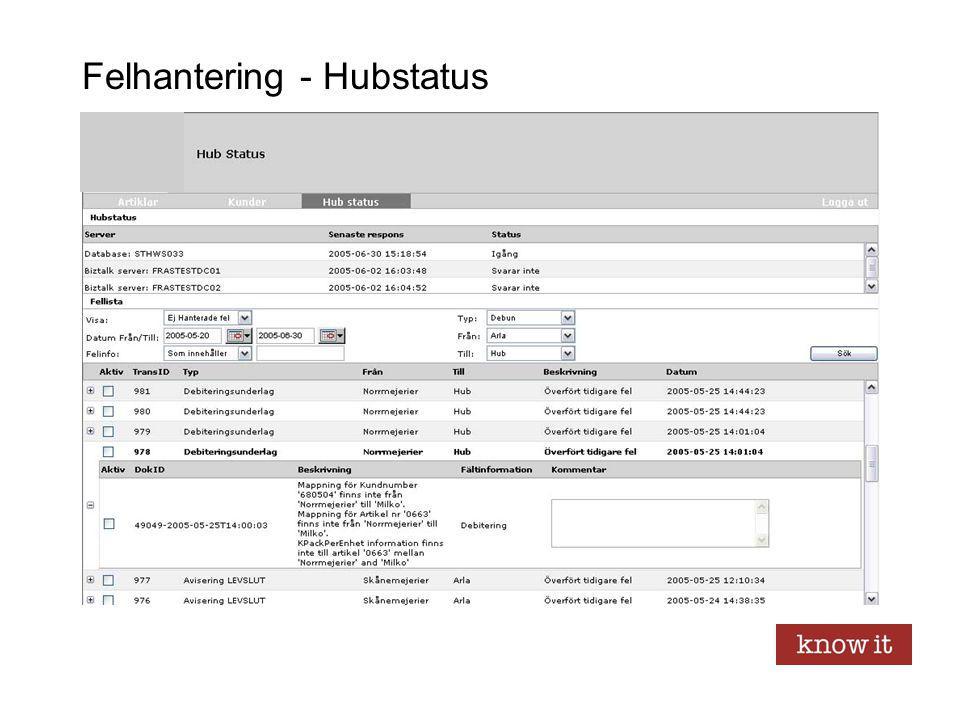 Felhantering - Hubstatus