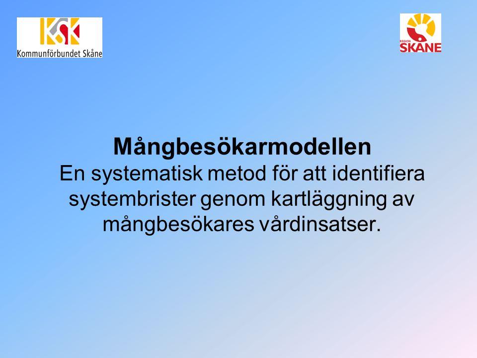 Mångbesökarmodellen En systematisk metod för att identifiera systembrister genom kartläggning av mångbesökares vårdinsatser.