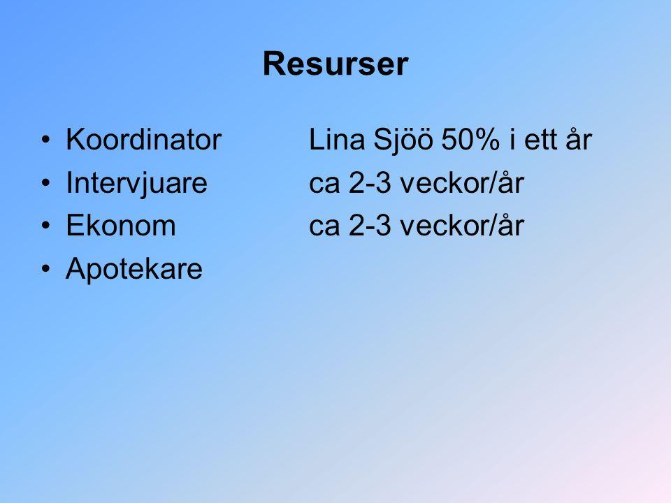 Resurser Koordinator Lina Sjöö 50% i ett år Intervjuare ca 2-3 veckor/år Ekonomca 2-3 veckor/år Apotekare